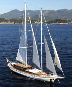 yacht affrété